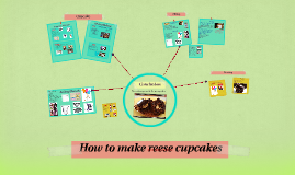How to make Reese cupcakes