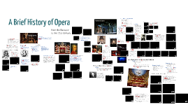 A Brief History of Opera- Baroque to 21st Century
