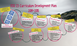 RSU 23 Curriculum Development Plan