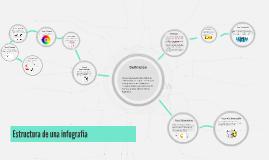 Copy of Estructura de una infografía