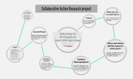Collaborative Action Research project
