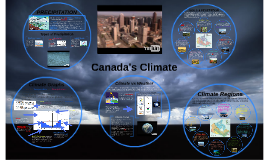 Canada's Climate