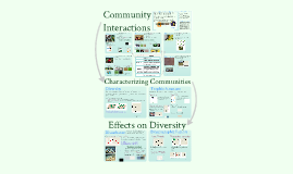 Copy of AP Bio- Ecology 3: Community Interactions