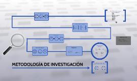 METODOLOGÍA DE INVESTIGACIÓN II