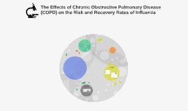 The Effects of Chronic Obstructive Pulmonary Disease (COPD)