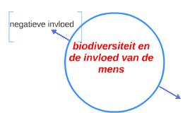 biodiversiteit en