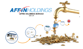 Affin Holdings Bhd