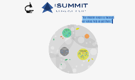 The Summit at University City