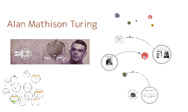 Copy of Alan Turing