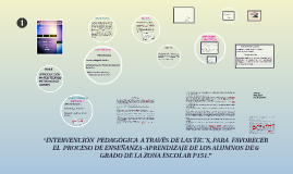 Copy of Copy of Copia de Learn Prezi Fast