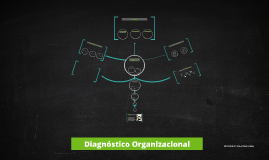 Copy of Diagnóstico Organizacional