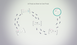 Copy of A Prezi on How to Use Prezi