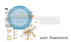 TDMi Software Assesment