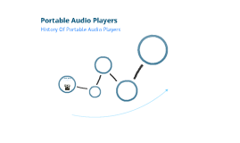 Portable Audio Players