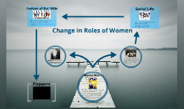 Changes in Role of Women