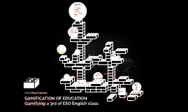 Copy of GAMIFICATION OF EDUCATION