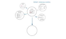 Unidad 1. Sistemas y modelos