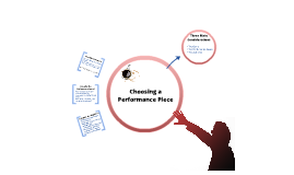 Choosing a Performance Piece