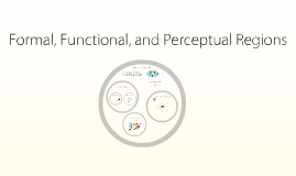 Formal, Functional, and Perceptual Regions