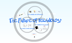 future of technology opening doors