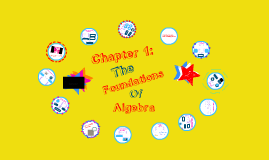 Chapter 1: Foundations of Algebra