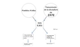 Pueblos Kollas
