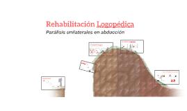 ALUMNES Rehabilitación Logopédica: Parálisis unilaterales en abducción