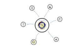 The Rotary Wheel