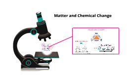 Matter and Chemical Change
