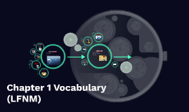 Chapter 1 Vocabulary (LFNM)