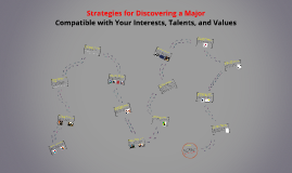 Strategies for Discovering a Major