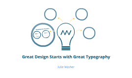 Great Design Starts with Great Typography