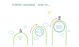 POETRY ANALYSIS - HOW TO...