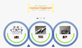 The 3 Secrets Of Employee Engagement