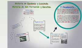Historia de Cardenio y Luscinda.