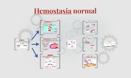 Hemostasia normal y Coagulación