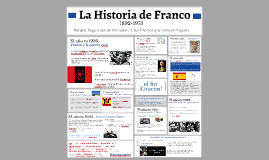 Copy of Copy of La Historia de Franco