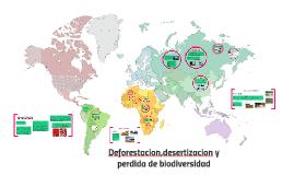 Deforestacion,desertizacion y perdida de biodiversidad