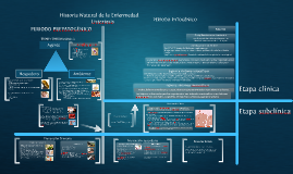 Copy of Historia Natural de la Enfermedad