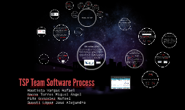 Copy of TSP Team Software Process