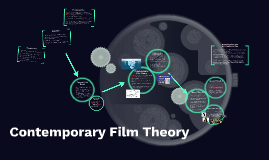 Contemporary Film Theory