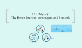 Copy of The Odyssey and the Hero's Journey