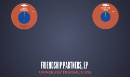FRIENDSHIP PARTNERS, LP -