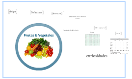 Copy of frutas y vegetales