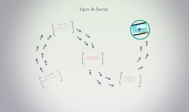 Copy of Fuerzas superficiales.