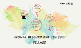 Women in Islam and the Five Pillars of Islam
