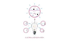 Copy of ELECTRICAL CONSERVATION