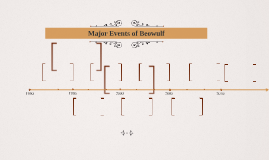 Copy of 10 Major Events of Beowulf