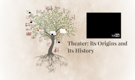 Theater: Its Origins and Its History