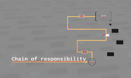 Chain of responsability e Singleton
